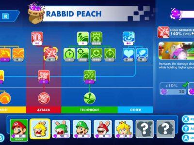 Skilltree von Rabbid Peach