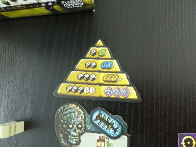 Ergebnispyramide